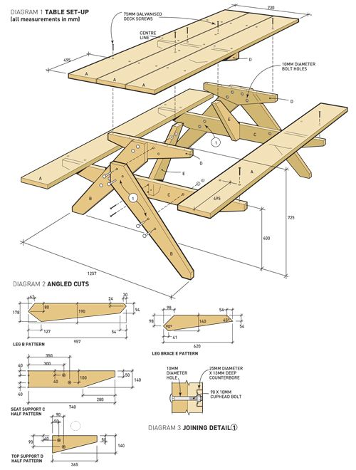 How to build a classic picnic table picnic tables diagram and picnics picnic table diagram instructions ccuart Choice Image