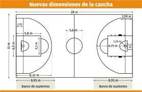 Medidas Del Campo De Baloncesto Cancha De Voleibol Cancha De Baloncesto Canchas