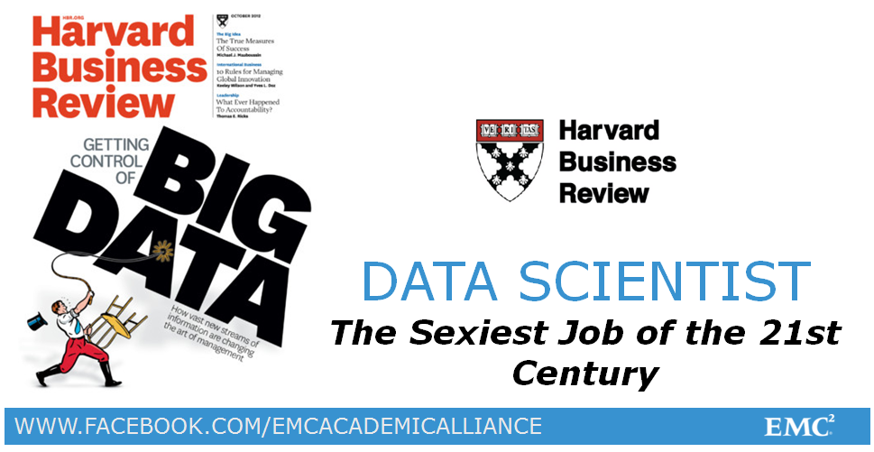 Data Scientist The Sexiest Job Of The 21st Century Data Scientist Data Science Business Data