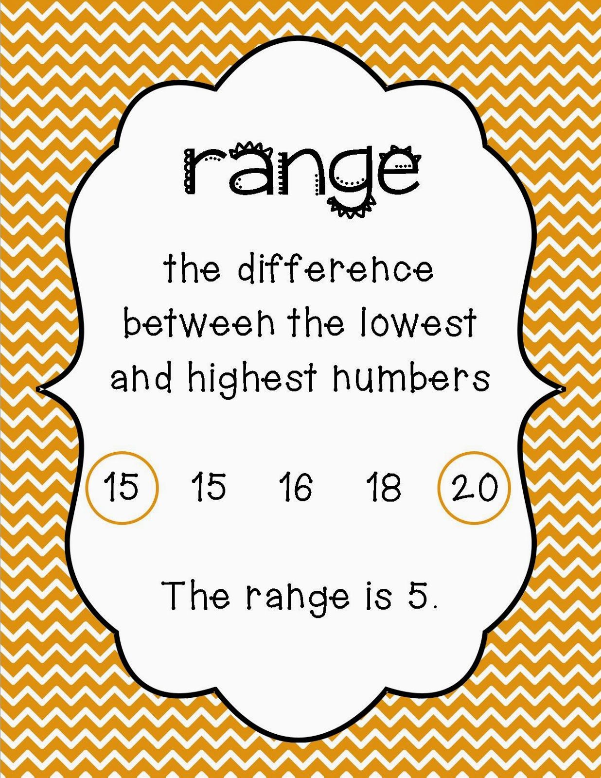 Mean Mode Median And Range Posters