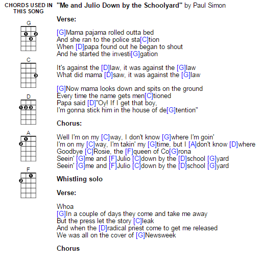 Me and Julio Down by the Schoolyard - ukulele chords | Make Some ...