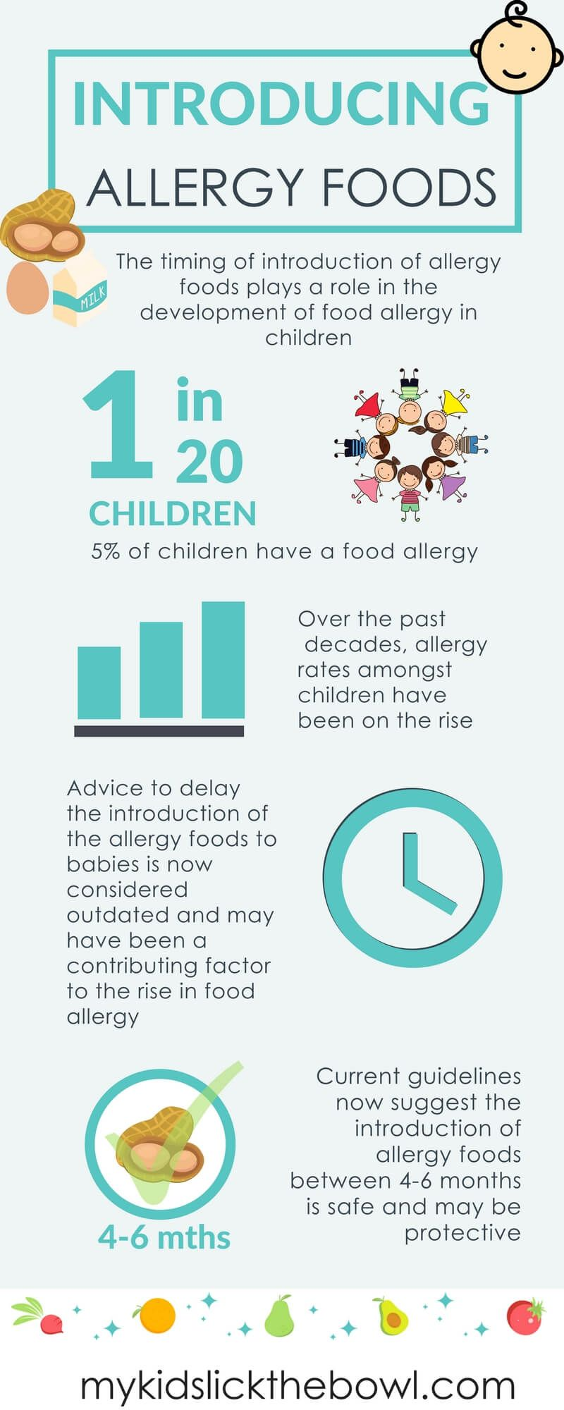 What is the best age to introduce allergy foods to babies
