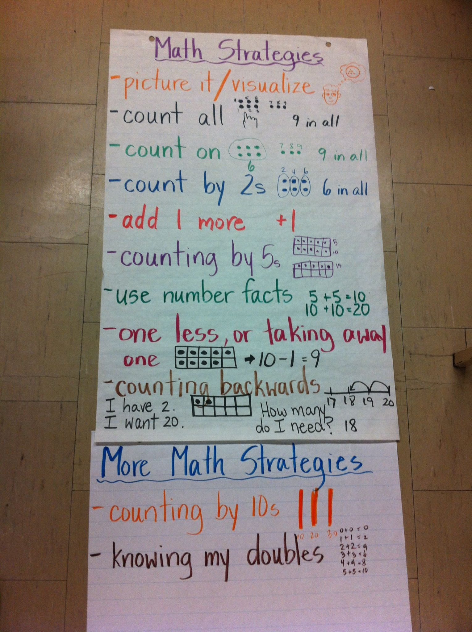 Math Strategies Anchor Chart My Grade  Class Came Up With