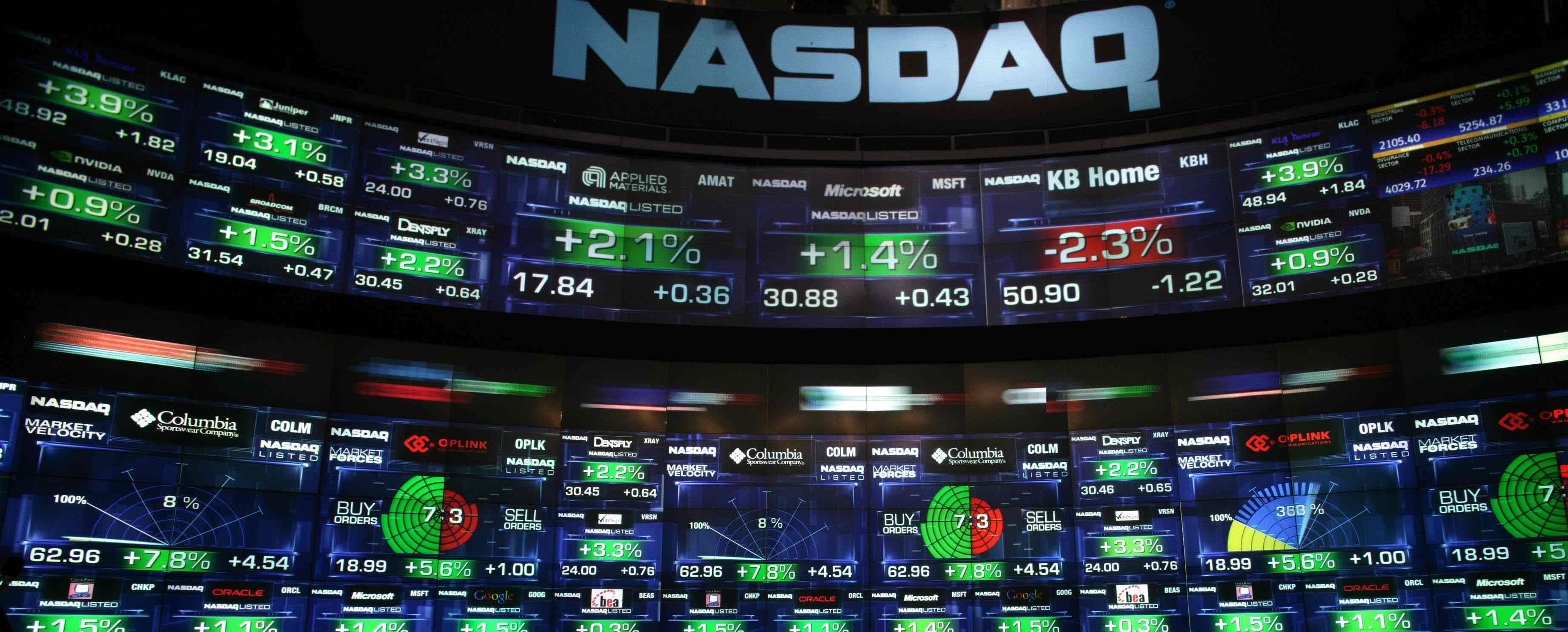 What Are Equity Markets? Nasdaq, Nasdaq stock market