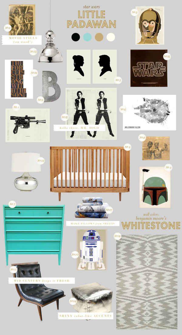 little padawan a 39 s star wars room kinderzimmer baby kind baby. Black Bedroom Furniture Sets. Home Design Ideas