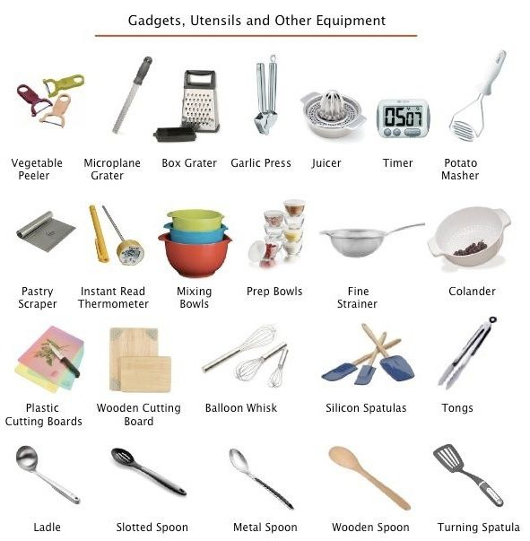 Kitchen Equipment List High Gloss Cabinets Cooking Essentials English
