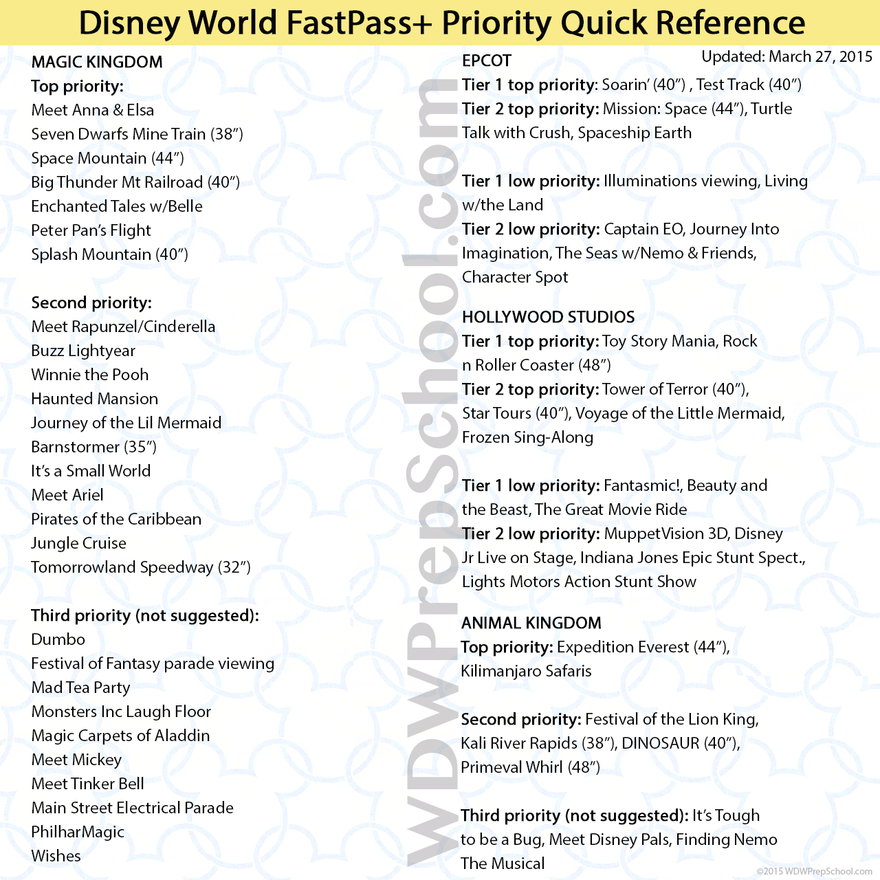 Disney World touring plans and FastPass suggestions | Prep school ...