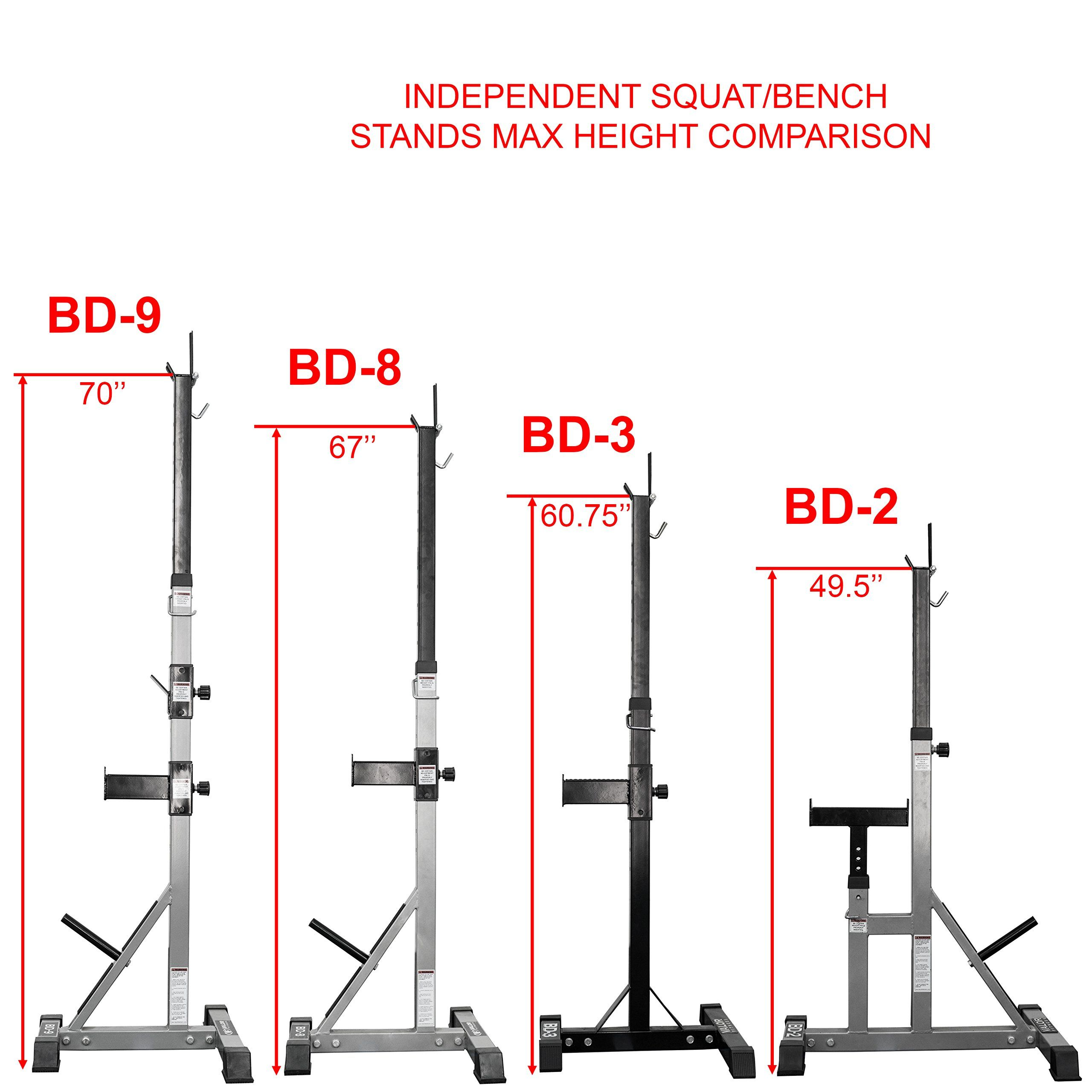 Valor Fitness BD3 Squat Stand ** Learn more reviews of the