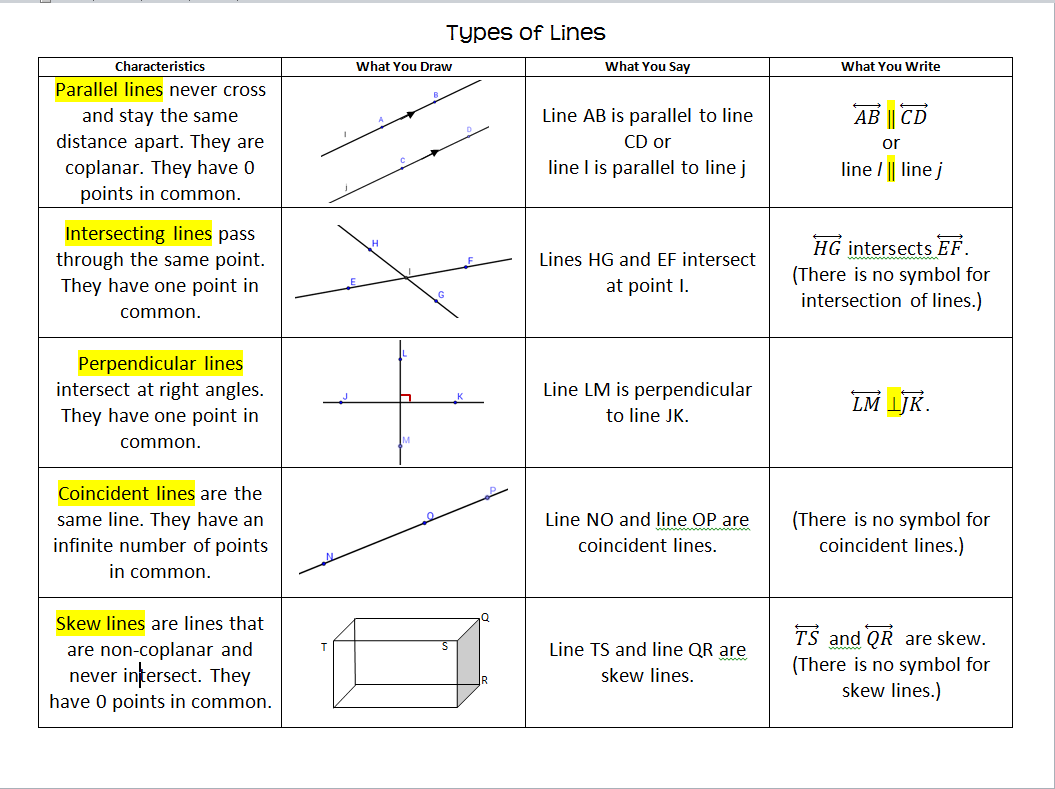 Parallel and perpendicular lines math teacher stuff and teacher school buycottarizona Images