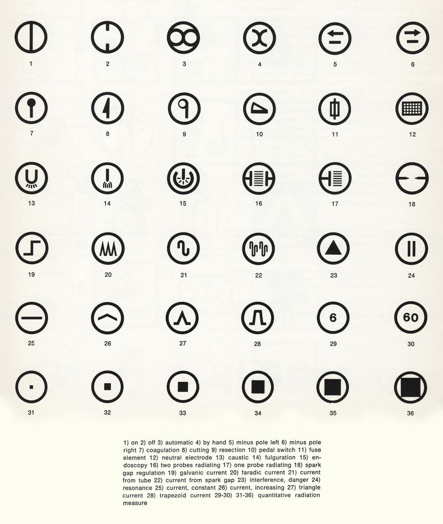 Tomas Maldonado & Gui Bonsiepe,Sign System for Electro Medical Instruments 1964. HfG Ulm, Germany. Via Unkee E /flickr