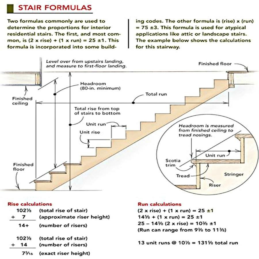 Pin By Nada Zarrak On Civil Engineering Building Stairs Stairs Woodworking