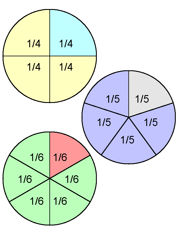 Visual Aids for Teaching Fractions and Worksheets ~ FREE Resource ...