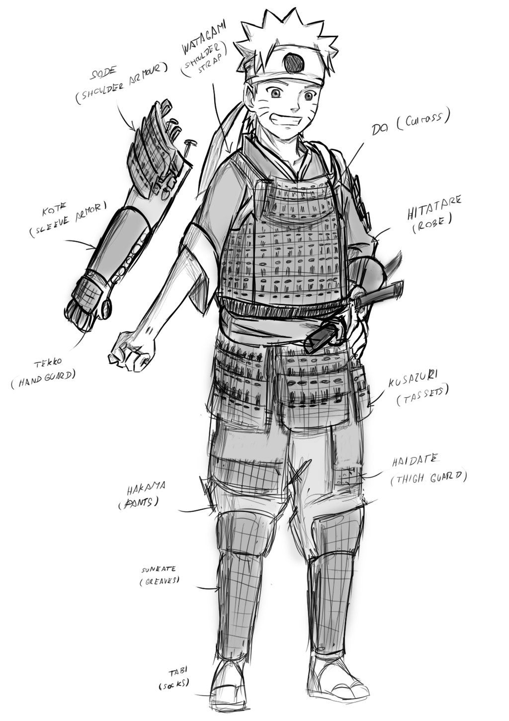 Naruto Parts Of Samurai Armour By Johnny Wolf D4kt3ta