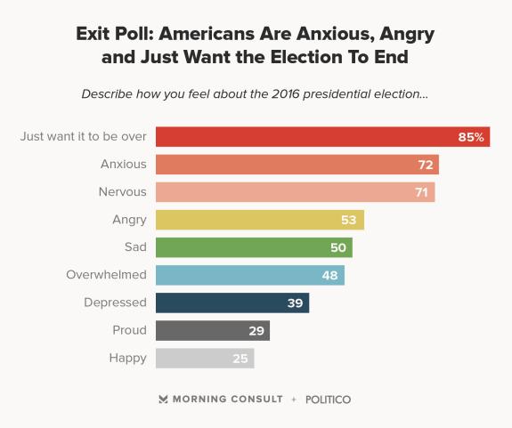 anxious-americans