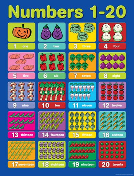 1 20 Number Chart Printable - Scalien