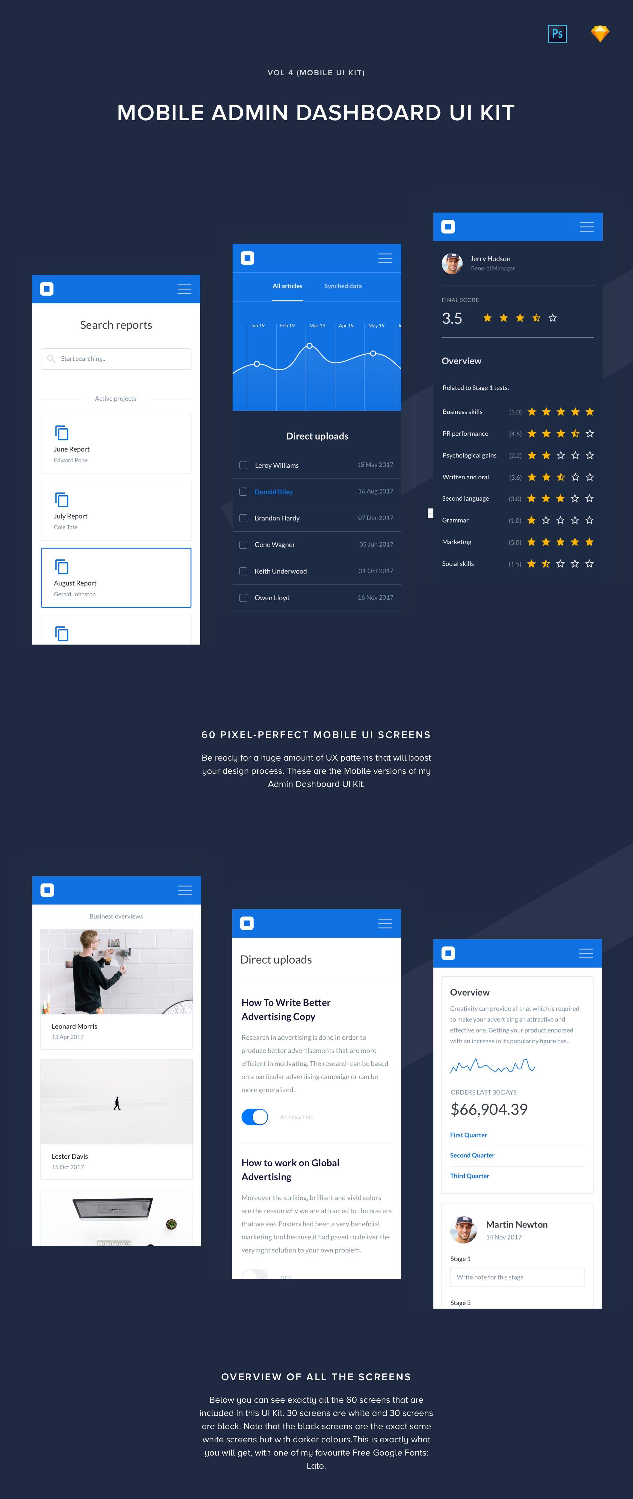 The Mobile Admin Dashboard UI Kit — UI Kits on UI8 | MB identity