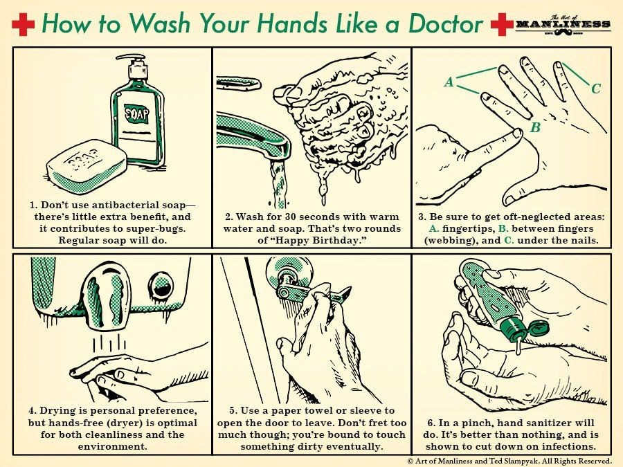 How To Properly Wash Your Hands Trucos De Supervivencia