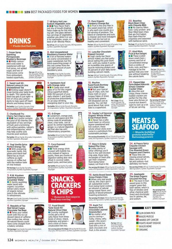 drinks snacks | Healthy Eats | Healthy recipes, Healthy nutrition