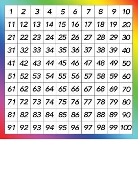 Colorful Number Charts 0 To 100 Number Chart Touch Math Chart