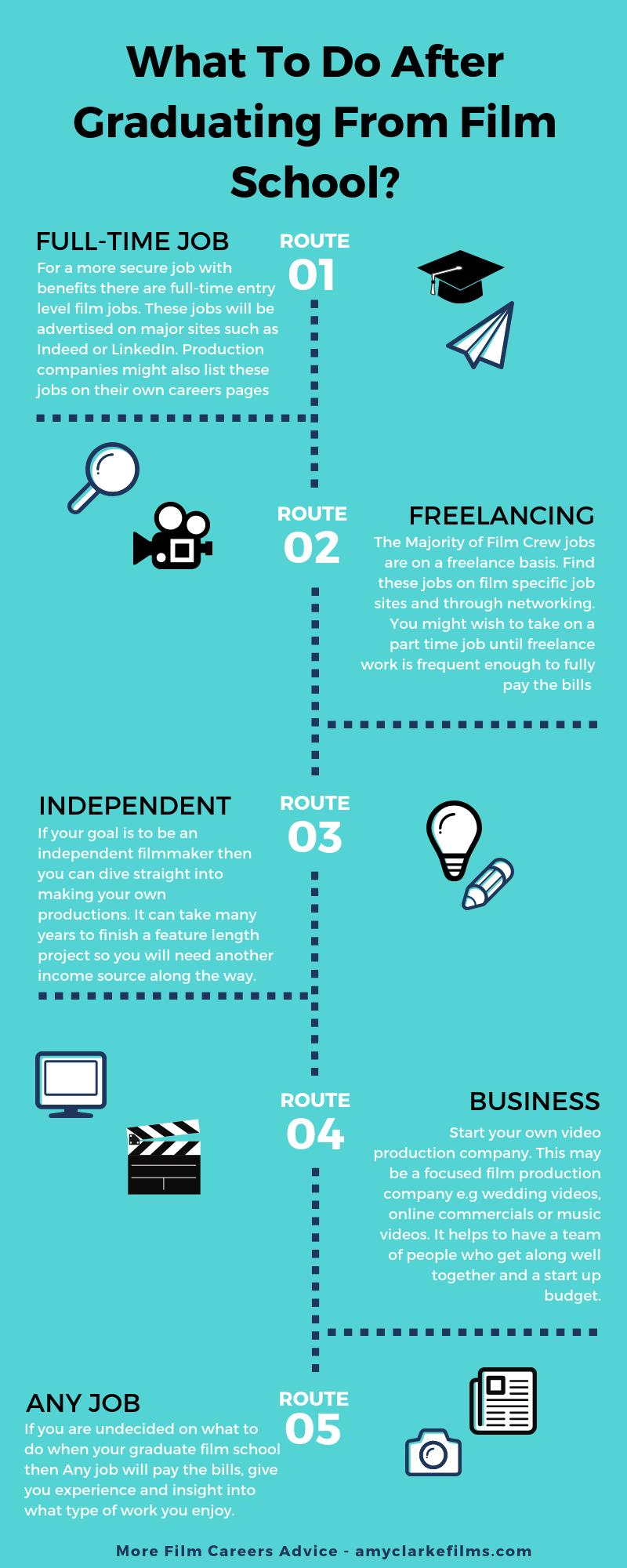 5705d7538057d7b510e9d7b4d6ace5fb - How To Get A Job As A Film Director
