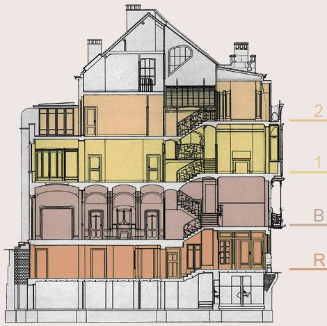 Section view of Victor Horta's house and workshop. Belgian Art Nouveau architect, decorator, and designer.