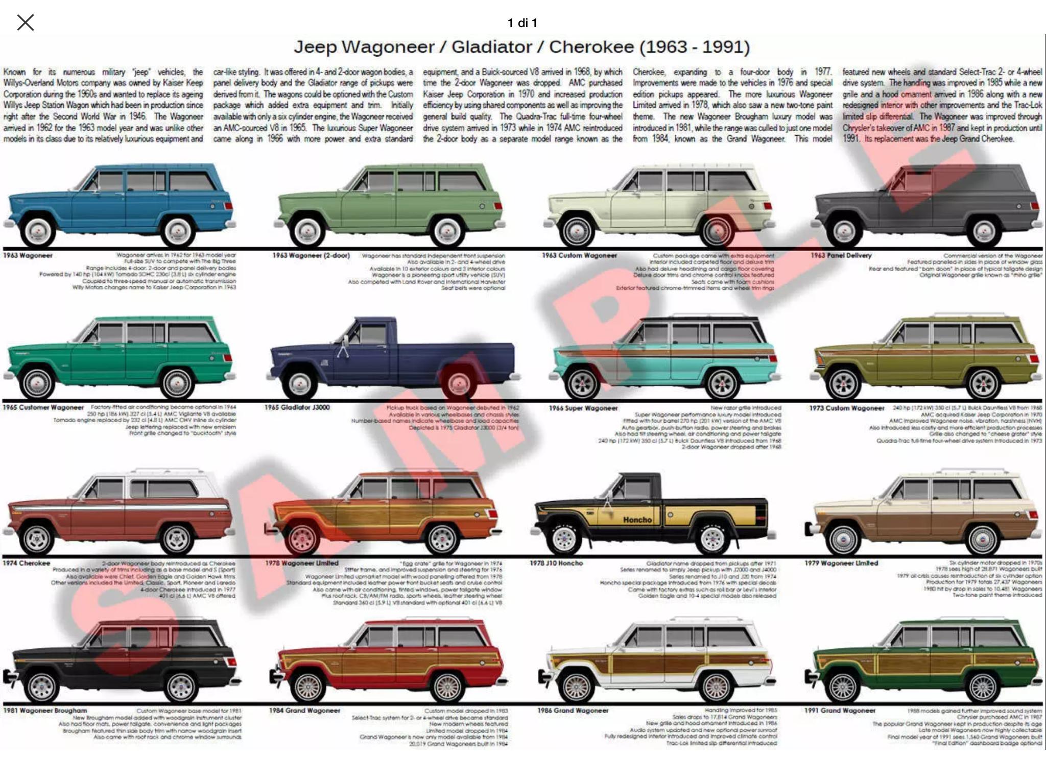 Pin By Rapom Jadwisiak On Cars Jeep Wagoneer Jeep Jeep Truck