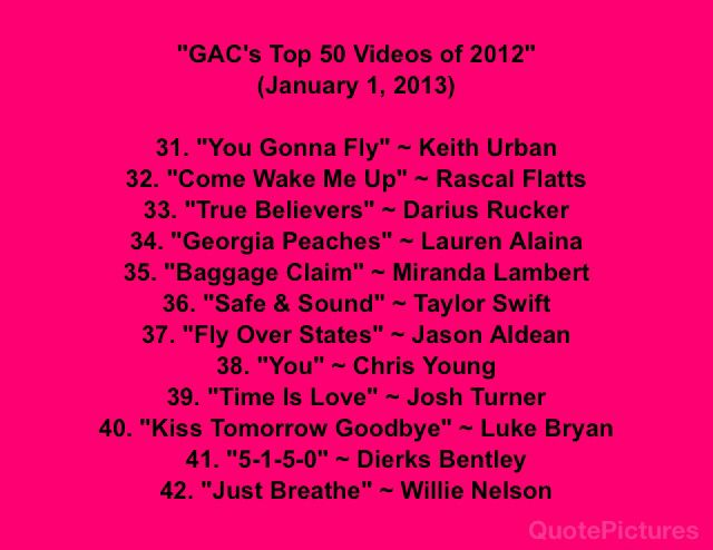 Gac S Top 50 Videos Of 2017 31 You Gonna