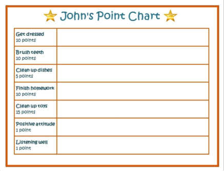 Behavior Charts For Home In 2020 Home Behavior Charts Behaviour Chart Challenging Behaviors