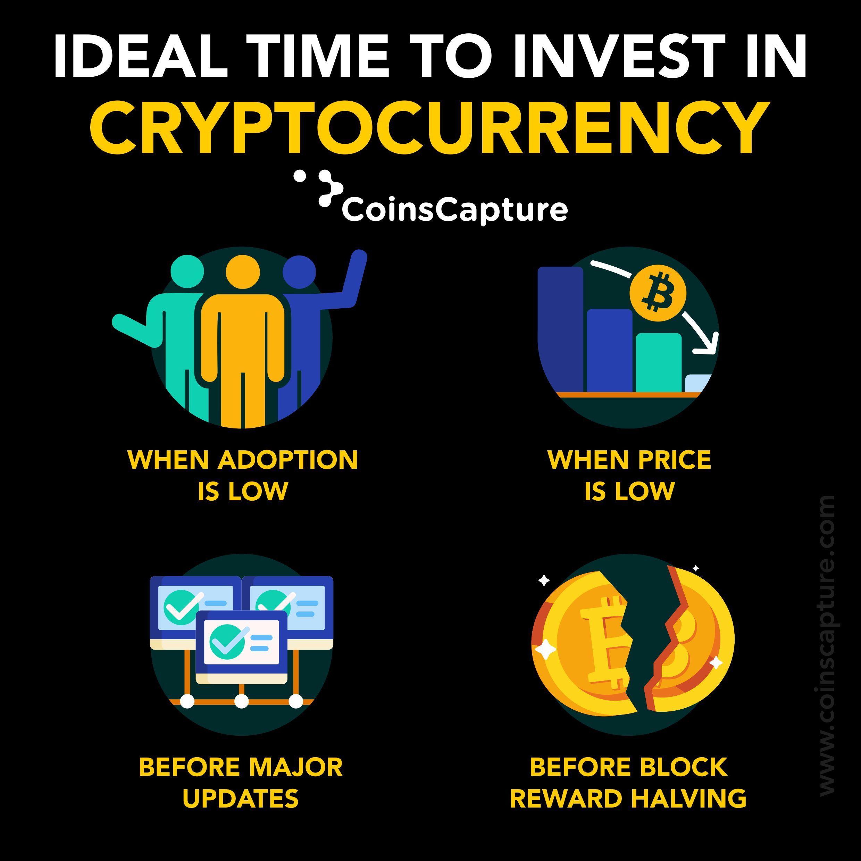 Ein Leitfaden für Anfänger zum Day-Trading von Krypto-Währungen