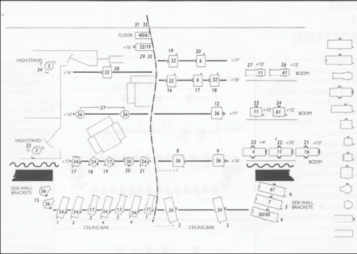 stage lighting guide education theatre arts education rh pinterest com Church Stage Lighting Wash Church Stage Design Layout Lighting