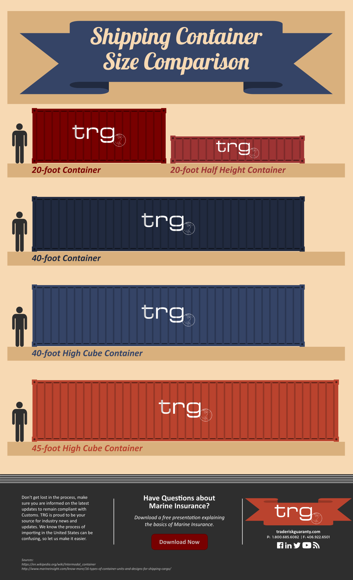 Infographic Learn About The 14 Most Common Types Of Shipping Containers Shipping Container Shipping Container Sizes Container Size