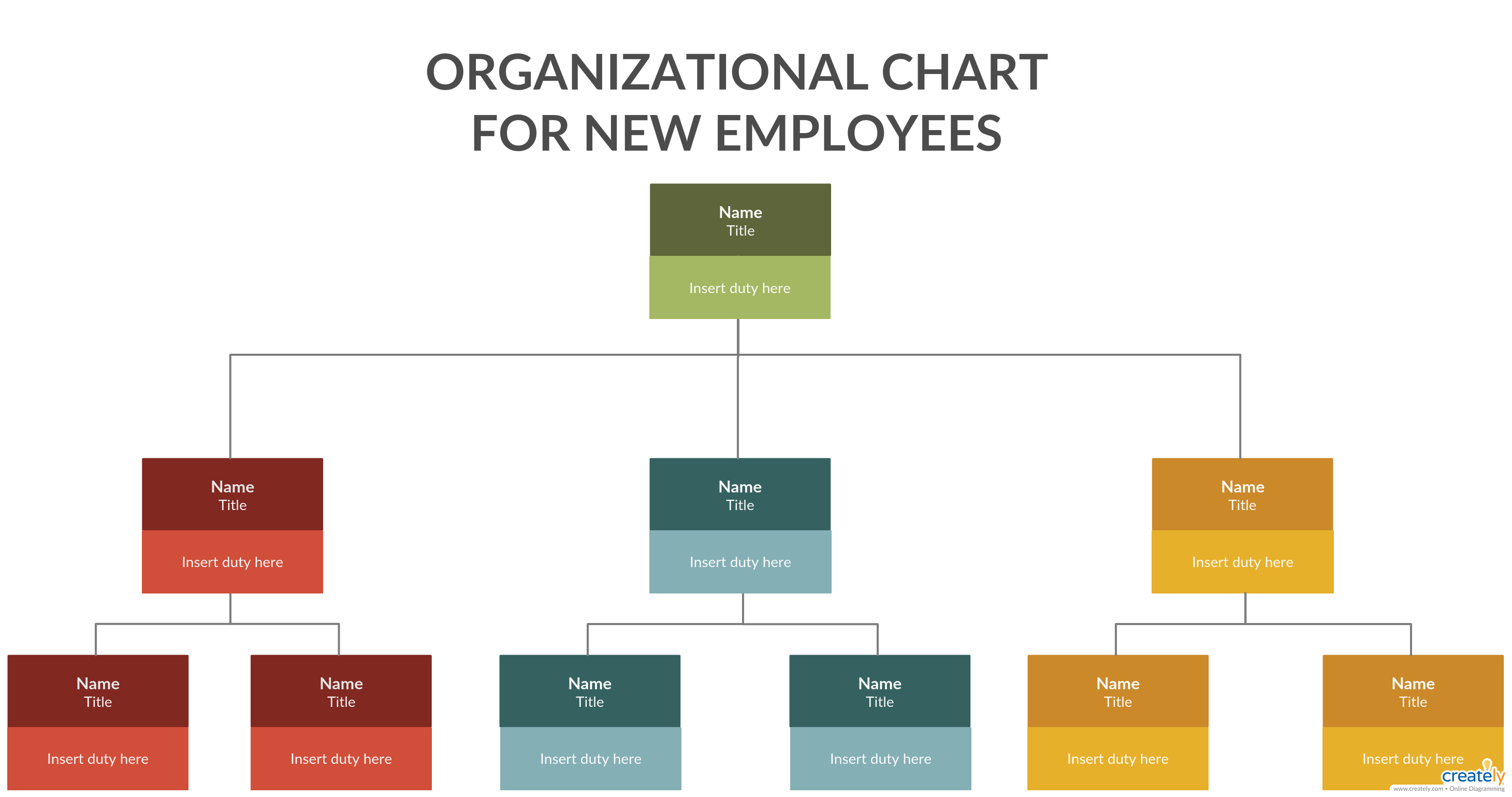 Org Chart For New Employees