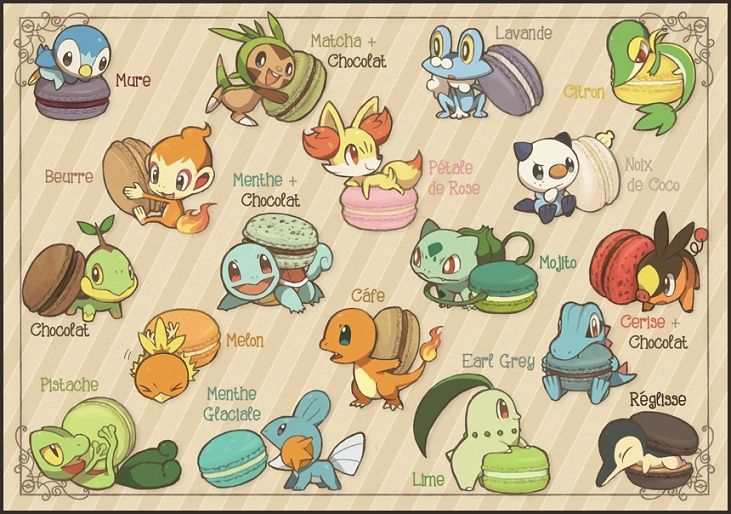 All Of The Starter Pokemon In Their Corresponding Type Group Of Course Grass Turtwig Snivy Bulbasaur Chikor Pokemon Cute Pokemon Wallpaper Cute Pokemon