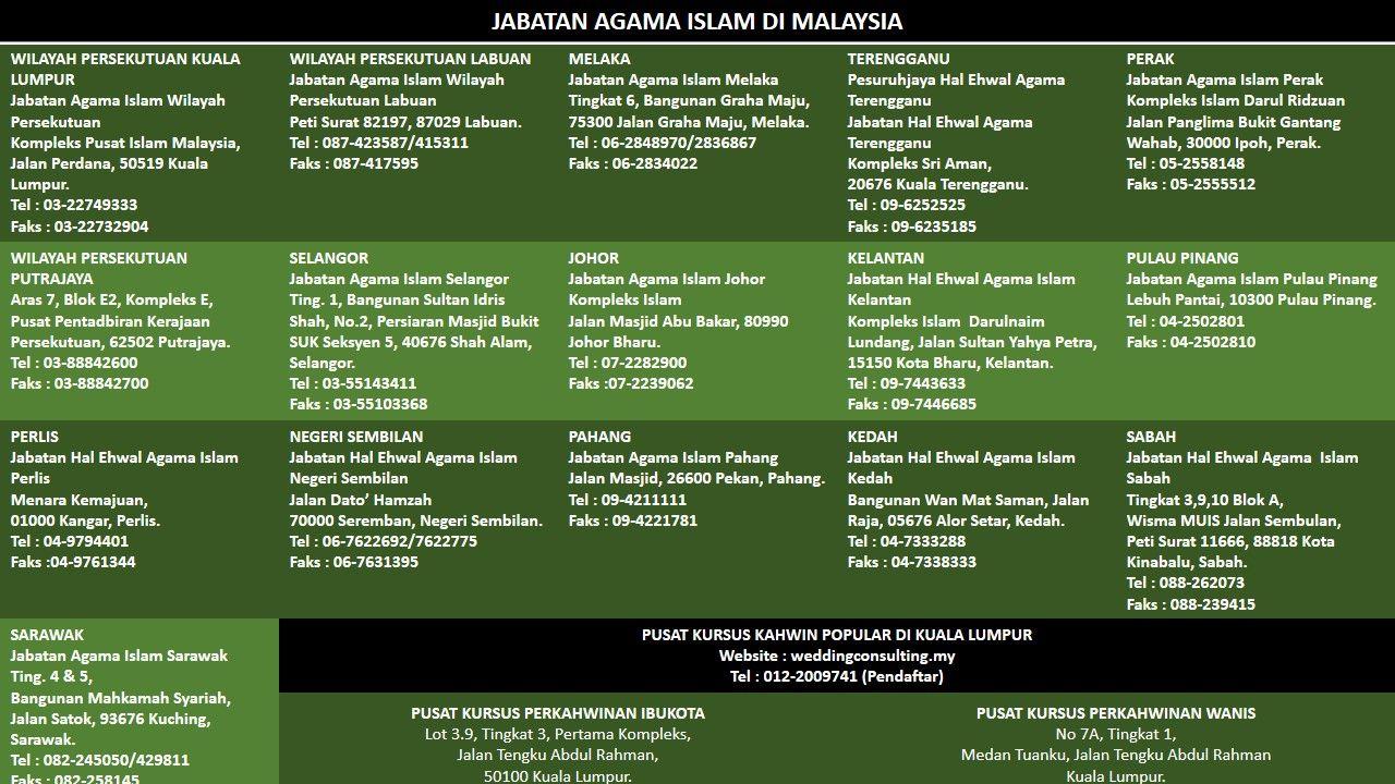 Pautan Borang Daftar Nikah Online Sppim Ncr Malaysia Agama