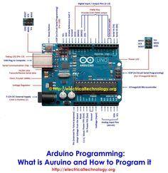 What Is Auruino And How To Program It Arduino Programming