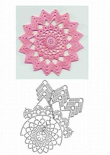 Vida Pink - Meus Crochês: Gráficos de Lindas Toalhinhas