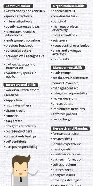 Job Skills List Resume Tips Resume Words Resume Skills List