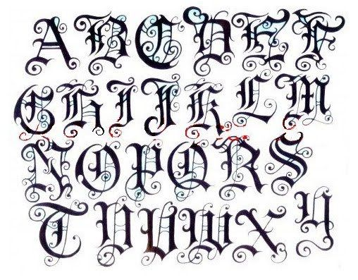 Pin by Andrea Ring on Typography | Tattoo lettering styles, Graffiti ...