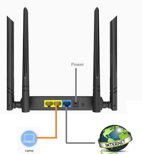 Wavlink N300 WiFi Router Setup First time [WLWN529R2P