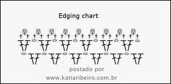 Katia Ribeiro Moda & Decoração Handmade: Cropped top crochê com gráfico