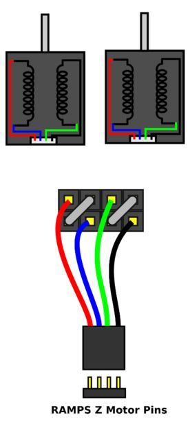Wiring Your Z Stepper Motors in Series | 3d printing ... on
