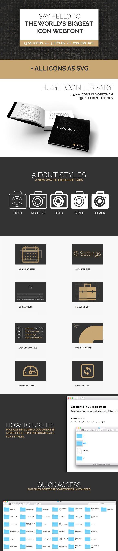 1500 Icon Webfont In 5 Styles Svg Symbol Fonts Symbol Fonts