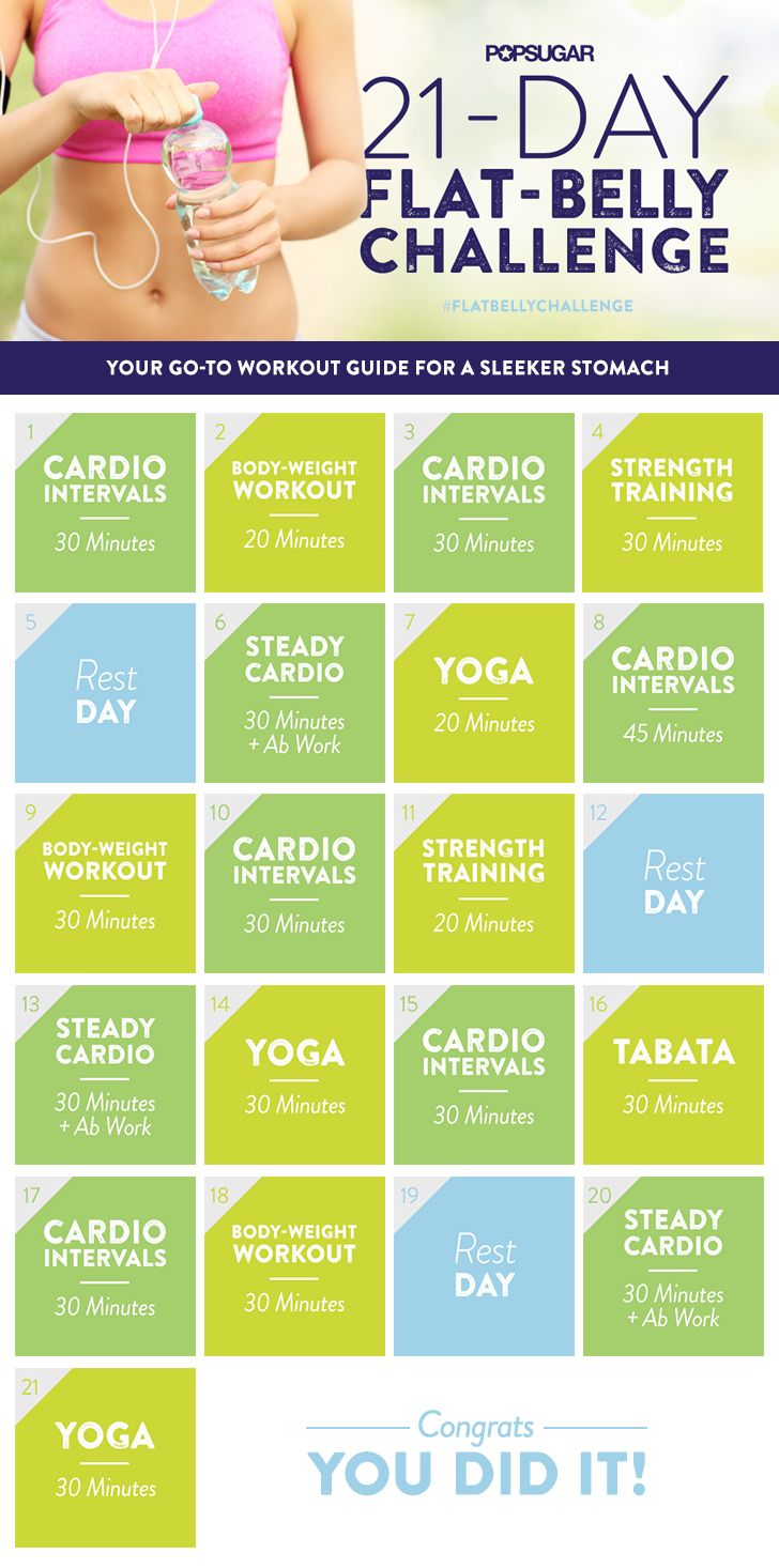 Start Our 21-Day Flat-Belly Challenge Whenever You Want! | More ...