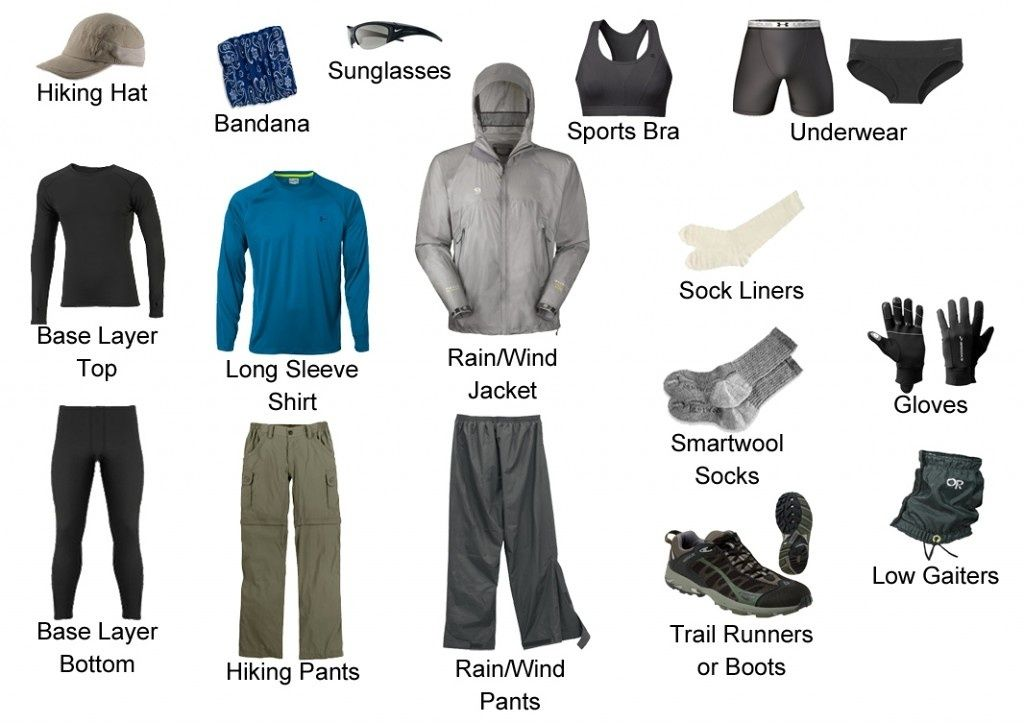 0d0490ede5624 off trail hiking gear women's clothing - Google Search   Essential ...