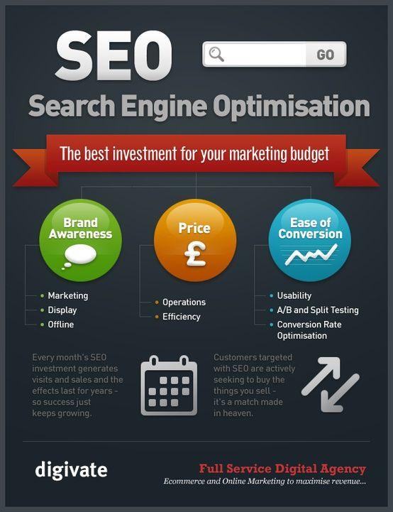 Search Engine Optimization!