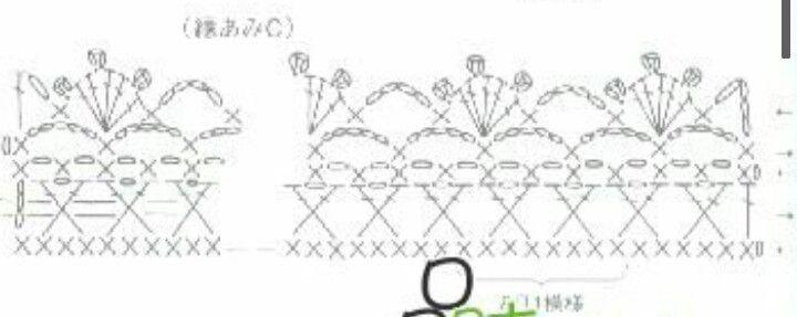 Picasa Web Albums - crochet edgings
