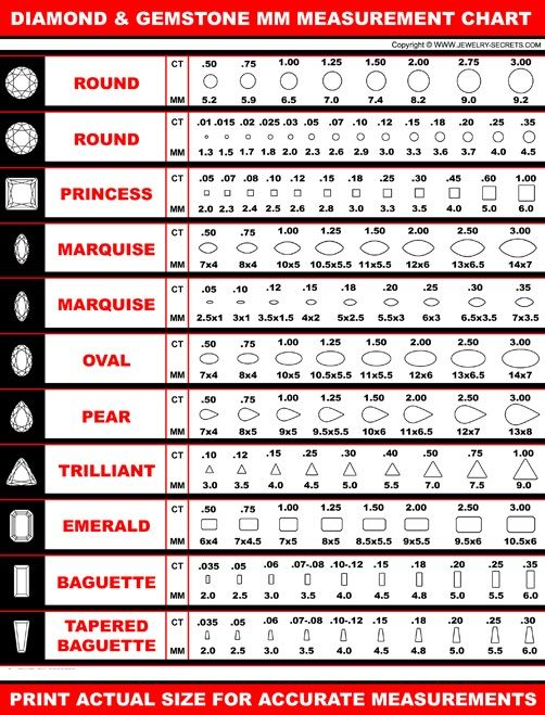 Diamonds Gemstone Mm Measurement Chart Diamond Mm To Carat Weight Calculator Diamond Size Chart Diamond Chart Carat Size Chart