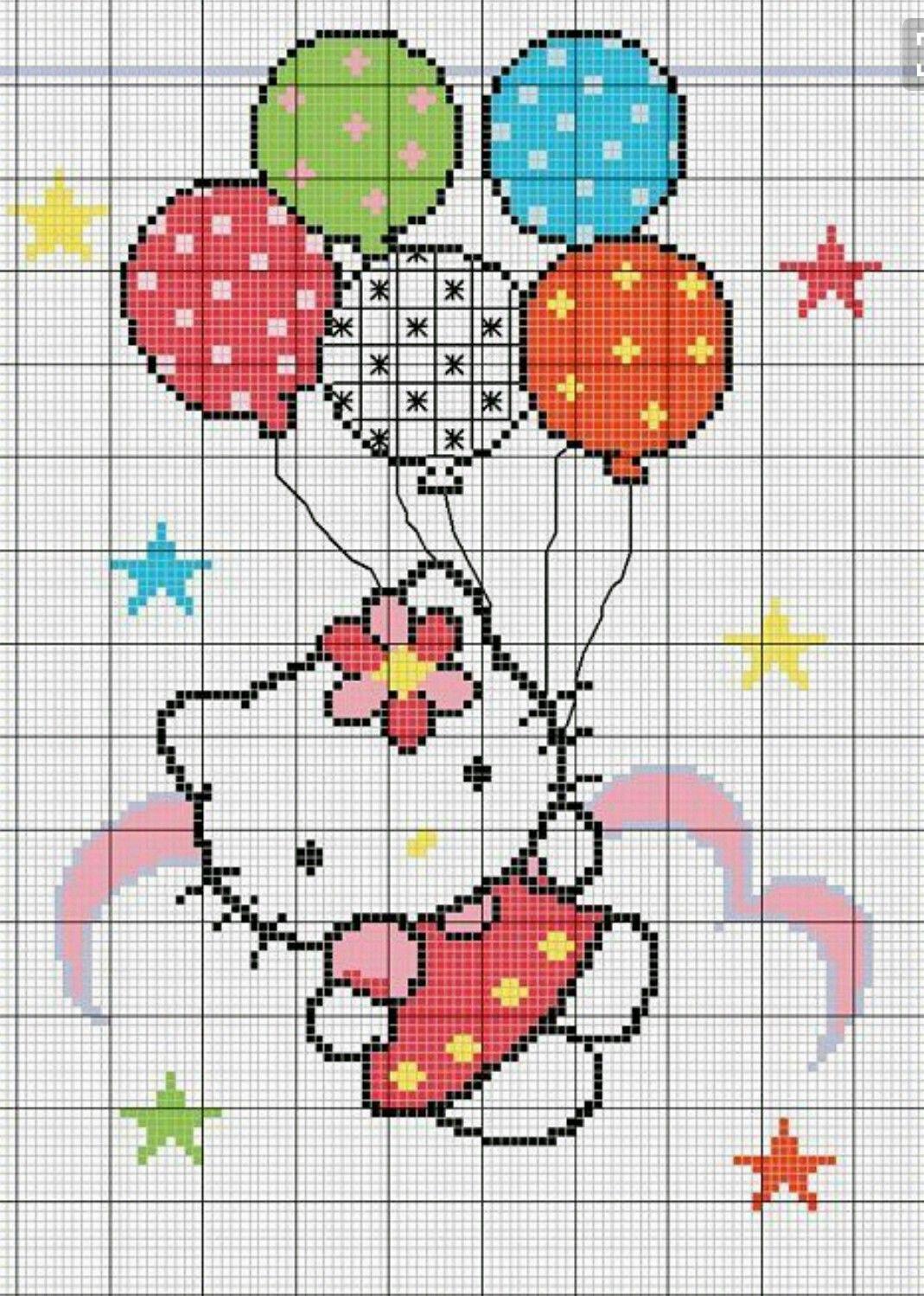 Hello Kitty birthday cross stitch. | Ponto cruz | Pinterest ...