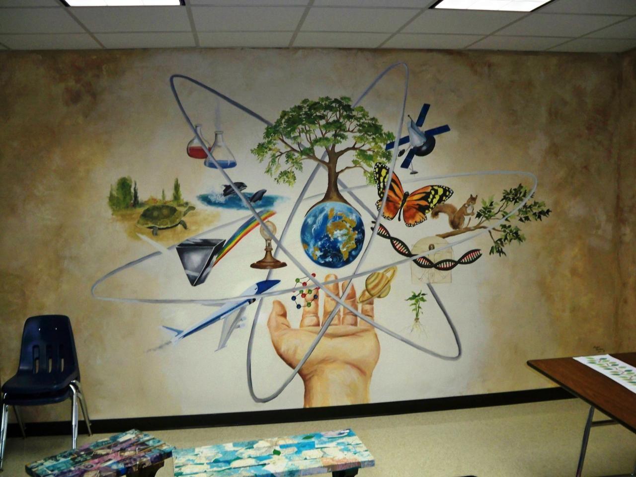 Classroom Mural Design : The world in their hands map wall art mural ideas
