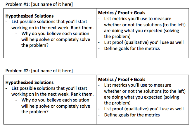 Digging Deeper Into Lean Business Model Canvases Business Model Canvas Problem And Solution Dig Deep